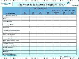 Sales Budgets Templates Hotel Annual Budget Template Excel Sales Forecast Budget