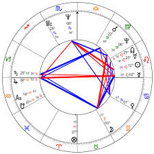 Barack Obama Natal Chart 38 Expert Astrology Chart Obama