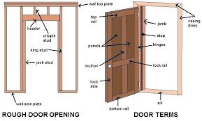 door jamb diagram. Simple Diagram Door  For Door Jamb Diagram R