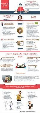 Analytical Skills Resumes Analytical Skills Business Skills Software