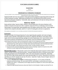 Summary Statement Examples Cycling Studio