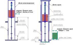 Электрооборудование лифтов Состав разновидности и их работа  Электрооборудование лифтов 3