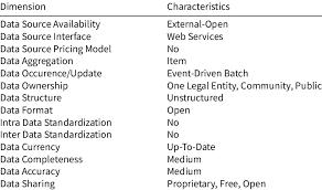 Scenario Vi Online News And Press Releases Download Table