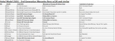 keyless entry wiring key (w126,w123,etc) page 2 peachparts 1985 Mercedes W126 300sd Wiring Diagram keyless entry wiring key (w126,w123,etc) page 2 peachparts mercedes shopforum 1986 Mercedes 300SD