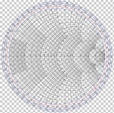 Smith Chart Hd Smith Chart With Scale Full Color Stub Electrical Impedance