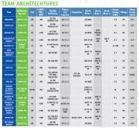 Tractor Battery Group Size Chart
