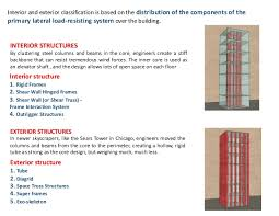 exterior wall construction in high rise buildings. exterior structures exterior wall construction in high rise buildings