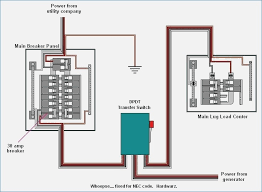 generator manual transfer switch wiring diagram how to and user generator automatic changeover switch wiring diagram generac manual transfer switch wiring diagram intended for generator rh tricksabout net generator wiring diagram for