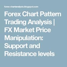 Forex Chart Pattern Trading Analysis Fx Market Price