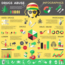 type of drugs flat drugs infographics with descriptions of drug abuse type