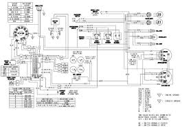 polaris wiring diagram wiring diagram wiring diagram polaris 2005 500 ho the