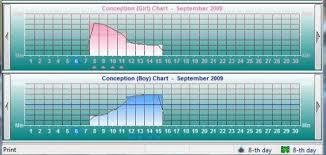 Ovulation Chart Boy Girl Femta Ovulation Calendar Screenshots Software Informer