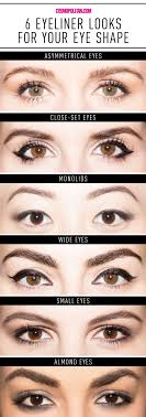 6 ways to get the perfect eyeliner look for your eye shape in 1 handy chart