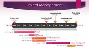 project development timeline project management timeline template made with office timeline