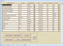 Курсовая Склад автозапчастей база данных access Скачать Курсовая Склад автозапчастей база данных access