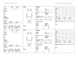 Med Sheets Printables Free Customizable Editable Nurse Brain Sheets Checklistrn