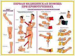Первая медицинская помощь при ранениях травмах и несчастных  Первая медицинская помощь при ранениях травмах и несчастных случаях