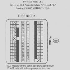 1997 nissan altima fuse diagram wiring diagrams 97 nissan altima fuse box diagram wiring diagram 1997 nissan altima tire size 1997 nissan altima fuse diagram