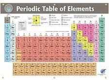 Chemistry Wall Charts Wallcharts Teaching Supplies Ebay