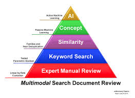 tar course th class e discovery team ® search pyramid revised