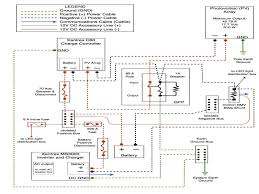 wiring diagrams household wiring domestic wiring system basic electrical house wiring diagram software wiring diagrams household wiring domestic wiring system basic with images