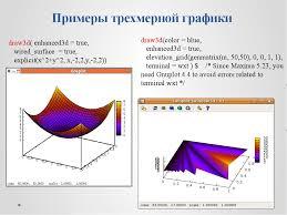 Презентация на тему РЕАЛИЗАЦИЯ ГРАФИКИ НА ПЛОСКОСТИ И В  слайда 18 Примеры трехмерной графики draw3d enhanced3d true wired surface true e