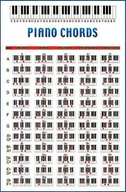 Piano Chord Finger Chart Printable 68 Hand Picked Piano Scale Chart Printable
