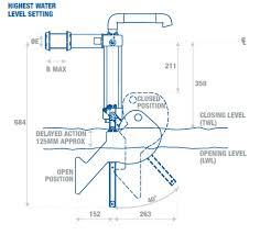 keraflo float valve aylesbury kax mm pipe diameter wras keraflo float valve aylesbury kax 3prime 80mm pipe diameter wras approved valve