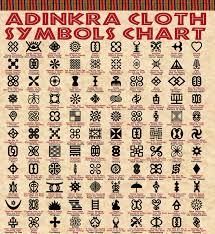 Adinkra Symbol Mate Masie Translation I Consider And Keep