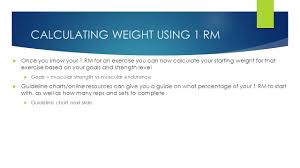 Strength Level Chart 1 Rep Max Calculating Weight 1 Rep Max 1 Rm 1 Rm