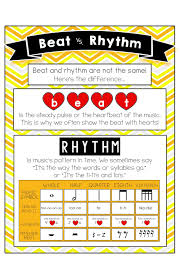 Finding Your Singing Voice Anchor Chart Freebie
