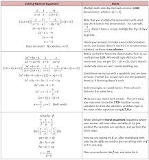 rational functions and equations solving