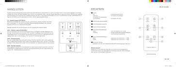 Canton Elektronik and KG DM50 911 SOUNDBAR (Soundbar Speaker) User Manual