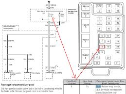 ford f fuse panel diagram image 99 ford f 150 fuse box diagrams 99 image on 2003 ford f150