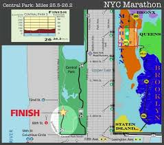 Nyc Marathon Elevation Chart Nyc Course Marathon Map And Elevation Of The Finish Nycm