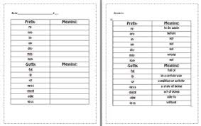 Suffix Meanings Chart Prefix And Suffix Chart