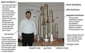 Bass Trombone Mouthpiece Chart Roseville Big Band