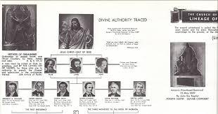 William Ray Bailey W Ray Bailey Priesthood Lineage Pedigree