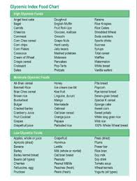 Corn Glycemic Index Chart Fruit Glycemic Index Chart Glycemic Index Chart For Fruit