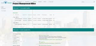 Sharepoint Website Examples Great Sharepoint Examples Free 6 Best Landing Page