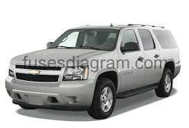 chevrolet suburban fuse box fuses and relay suburban 2004 chevy chevrolet suburban fuse box fuses and relay suburban 2004 chevy suburban fuse box diagram