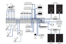 speaker wiring diagram for home theater images wiring diagram in live sound system setup diagram besides pa in