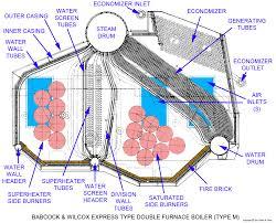boiler diagram epsmarbella ru similiar natural circulation inside water tube boiler diagram keywords