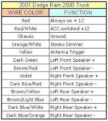 2001 dodge ram 2500 wiring diagram 2006 1500 headlight switch wirdig 261d41f jpg resize d269 2c300 6ssl d1 on 2001 dodge ram radio wiring diagram in 2500