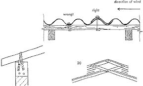 overlaps of roofing sheets must take into consideration the main direction of wind rafters should be firmly held by a fastening strap or reinforcing bar