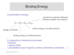 catalysis and catalysts xps binding energy conservation of energy e b depends on chemical environment