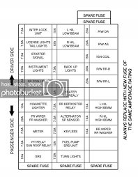 1997 honda fuse box schematic diagram 98 civic fuse box wiring diagram taotao fuse box 98 civic fuse box
