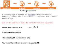 The lessons at Math com take students through an easy step by step    wizard     and on each step there     s often a    show me    option students can click where the