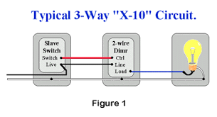 dimmer switch wiring 2 way dimmer image wiring diagram x10 2 way switch wiring diagram schematics baudetails info on dimmer switch wiring 2 way