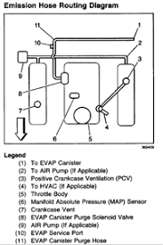 gmc sonoma vacuum diagram questions pictures fixya sonoma v6 4 3l here the vacuum diagram for the 4 3 you can register for at autozone com and get access to dozens of vehicle manuals